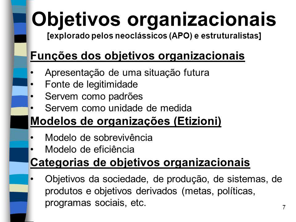 Objetivos organizacionais [explorado pelos neoclássicos (APO) e estruturalistas]